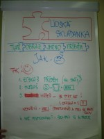 Školení školitelů (26.-30.9.)